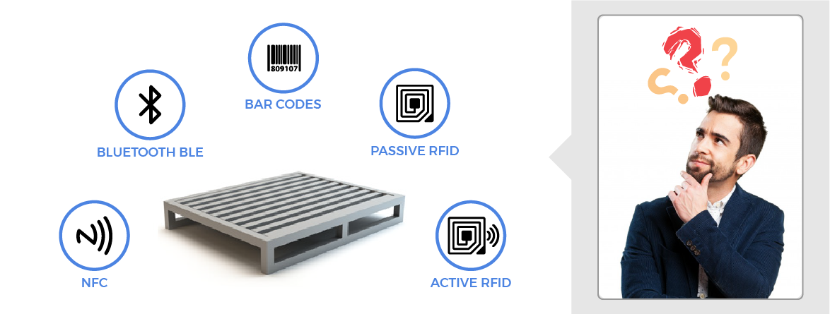 Could BLE (Bluetooth Low Energy) replace NFC or RFID Technology in