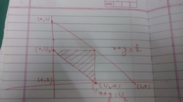A Rod Is Broken Into Three Parts What Is The Probability That The