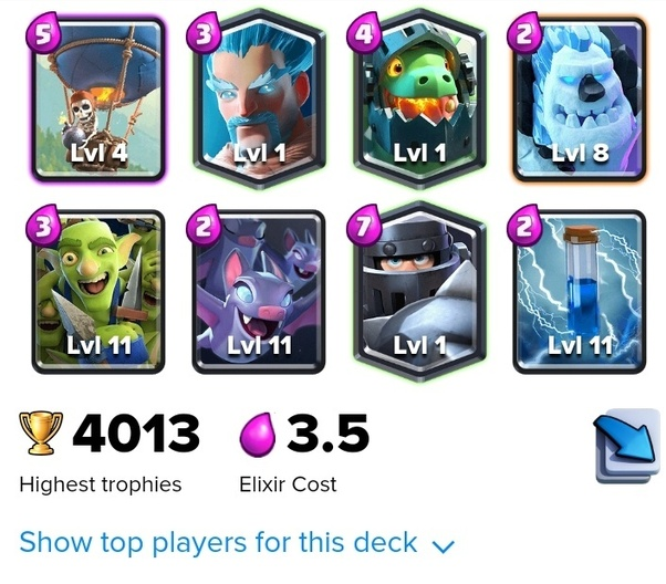 What Is A Good Mega Knight Deck Without An Electro Wizard