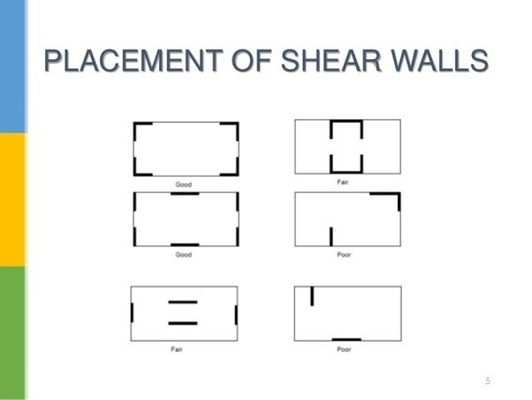 These Walls Generally Start At Foundation Level And Are Continuous  Throughout The Building Height. Their Thickness Can Be As Low As 150mm, ...