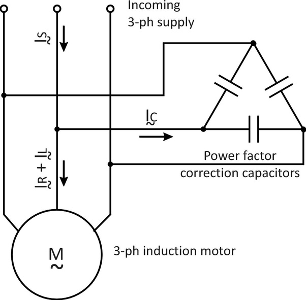 Why Do You Not Add The Capacitor Current To An Incomer Current To Find Out The Total Current On A Transformer Quora