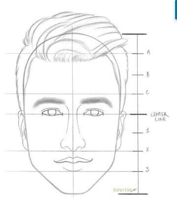 how to draw a human face quora