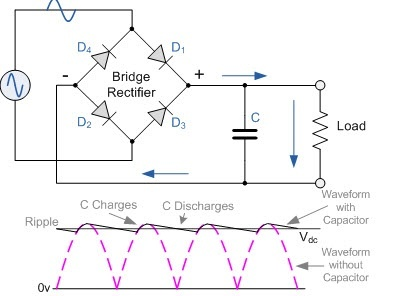 how does a full wave bridge rectifier work quora rh quora com rectifier circuit diagram pdf rectifier circuit diagram analysis