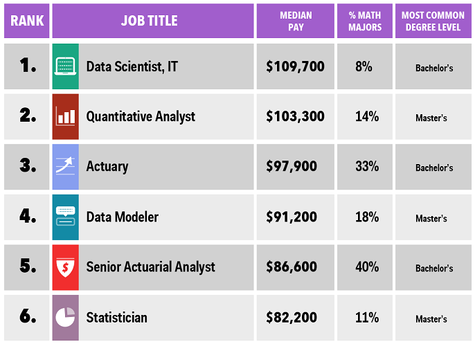 What is the salary of a data scientist at nanobi analytics