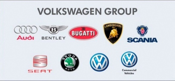 Which car brands are aggregated by Volkswagen? - Quora