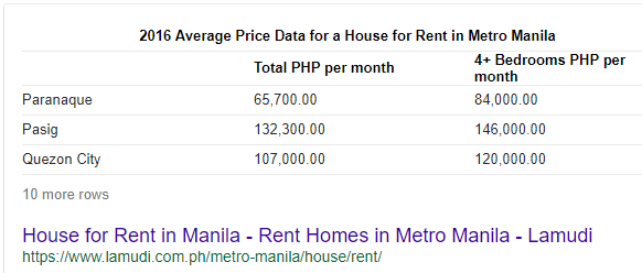 What are some cheap places to live in the Philippines? - Quora