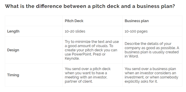 what are the differences between a business plan pitch deck and an