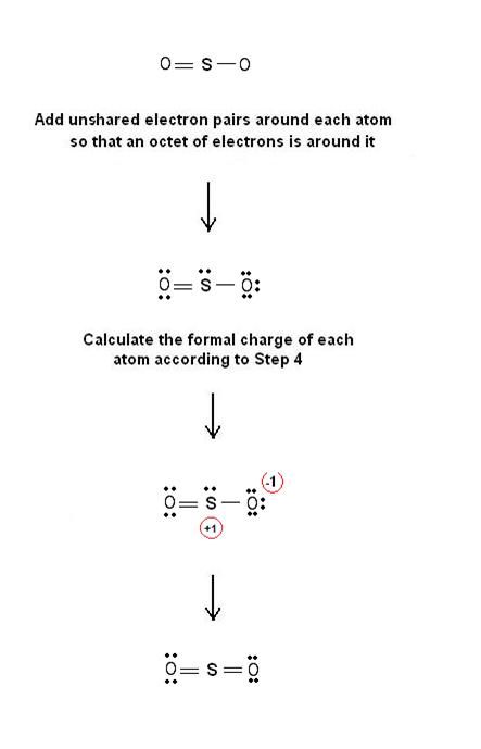 Diagram Mo Diagram Of So2 Full Version Hd Quality Of So2 Eutecticphasediagram Osterianonnagina It
