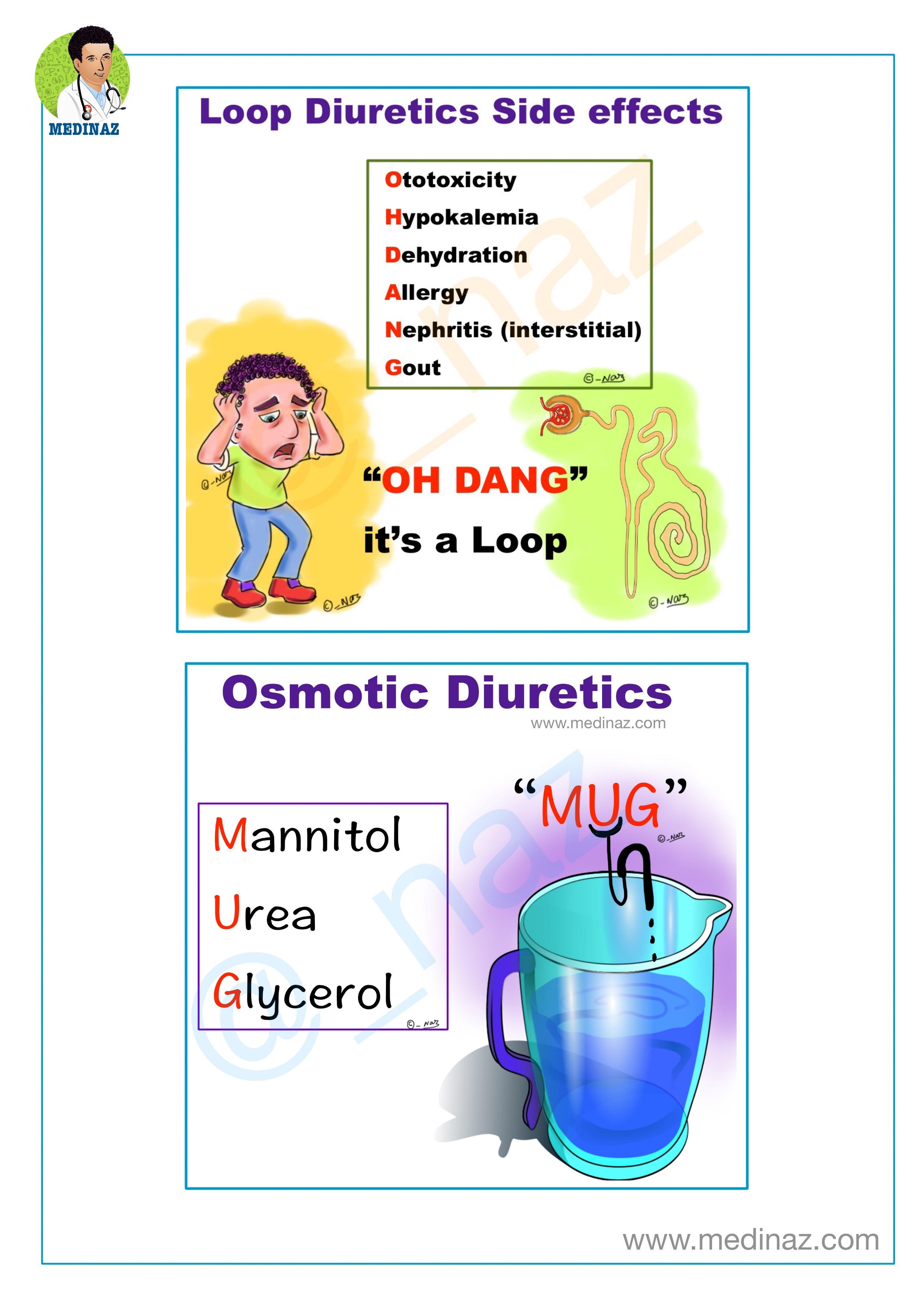 """Finally """"Pharmacology Visual Mnemonics"""" book is out (only pdf is available  right now).Click the link below...Hope this book will help you in your  studies."""