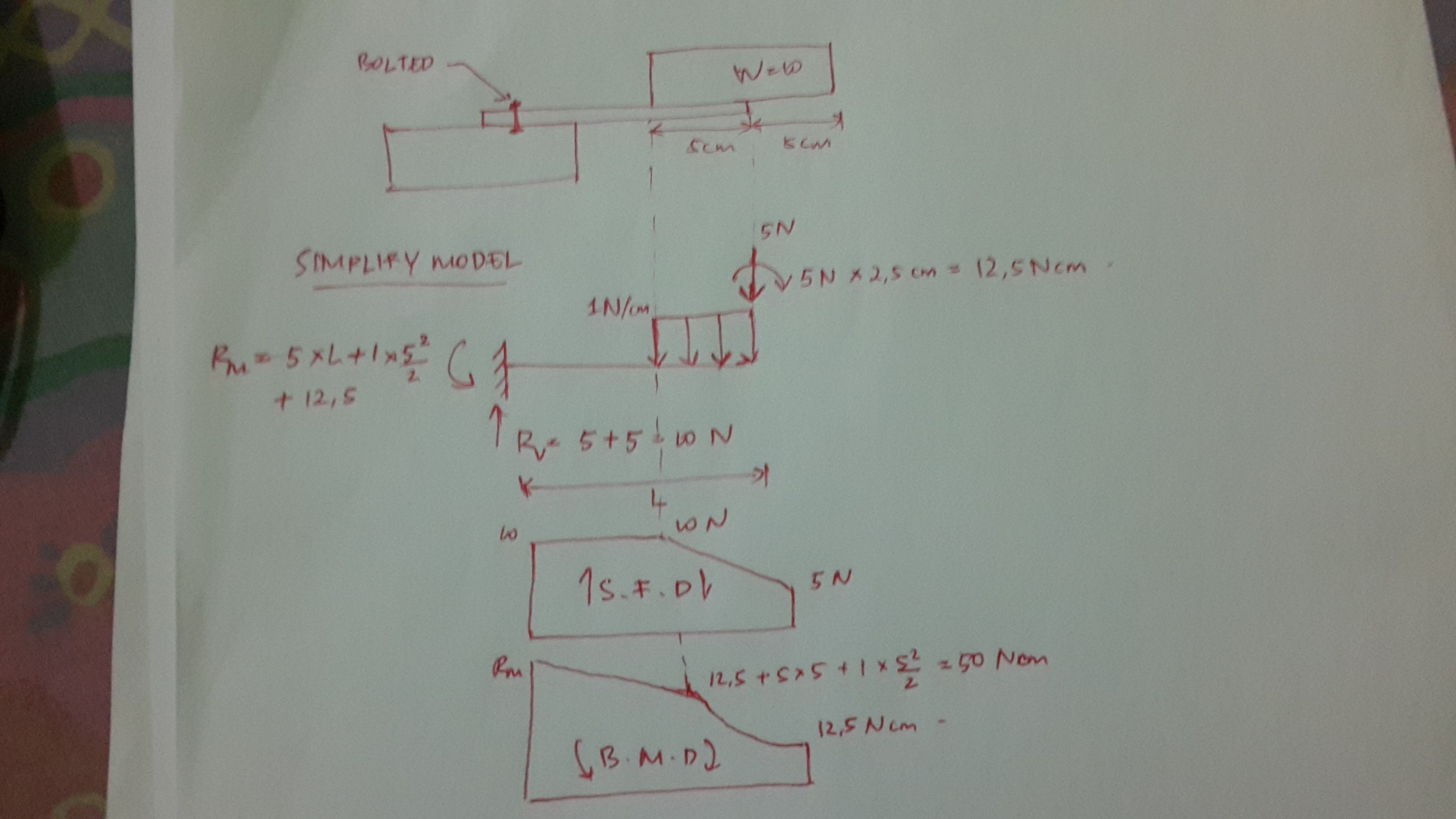How To Represent Load Distribution On Beam For Equipment That Is Shear Force And Bending Moment Calculation Diagrams Calculating The Of Section You Only Need Calculate Sf Bm Not Until End Loading