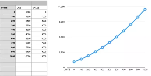 What are the applications of derivatives in real life quora you seem impressed with the growth shown in the graph however you are curious why the curve is getting steeper as the quantity increases ccuart Gallery
