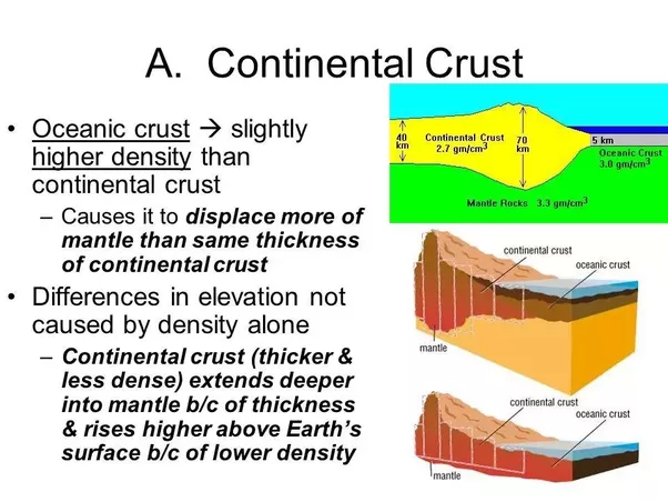 Why Is The Continental Crust Thicker And Less Dense Than Oceanic - Continental oceanic