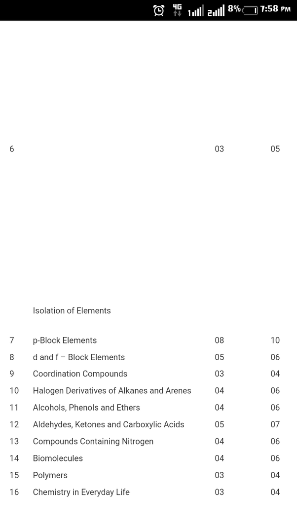 What is the weightage of the chapters in the chemistry HSC