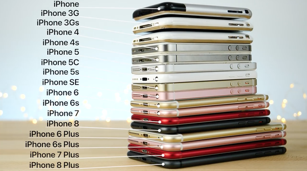 all iphones ile ilgili görsel sonucu