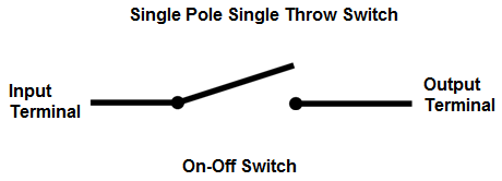 What is single pole single throw switch? - Quora
