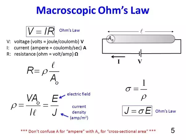 How Does Quantum Mechanics Describe Electrical Conductivity on electrical resistance and conductance
