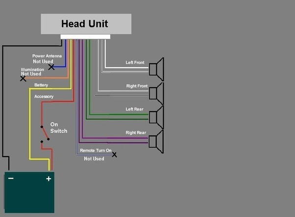 Car Stereo Colour Wiring Diagram : What are stereo wiring diagrams used for quora