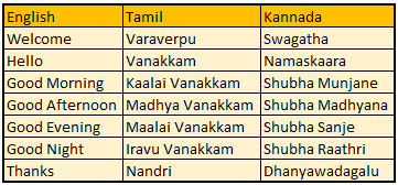 What Are The Simple Shortcuts To Learn A Passable Kannada For A