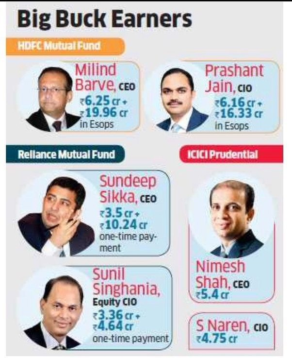 Forex fund managers in india