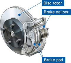 Why Do Electric Cars Have Standard Brakes