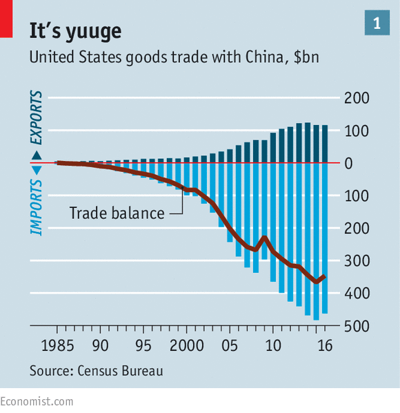 Report: Trade deficit with China has cost millions of U.S. jobs