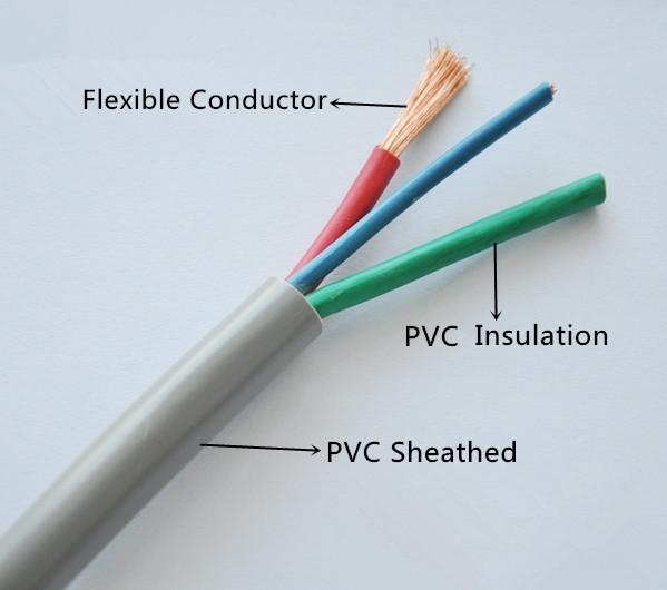 Why do electrical wires have plastic coverings? - Quora