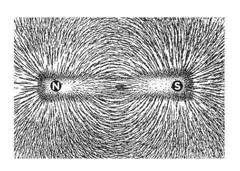 Image result for magnetic field lines