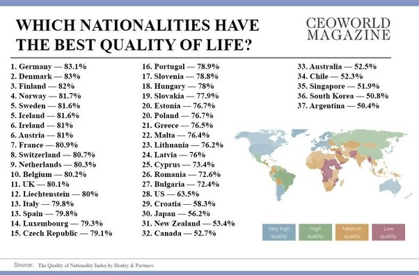 Is it better to live in new zealand or australia in terms of job i personally do not agree with the following chart i prefer relaxed life with reasonable amenities for me newzealand is a place solutioingenieria Image collections