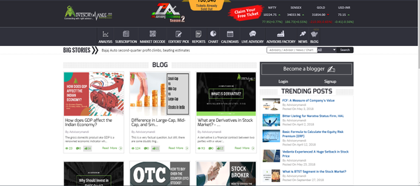 What are the best Indian stock market websites/blogs/apps/magazines