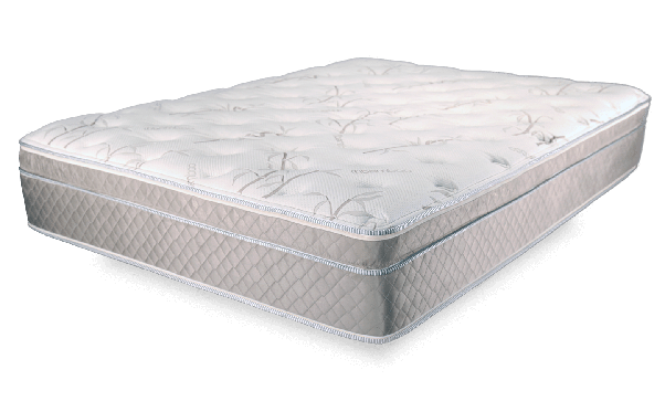 046d7369488 Which Mattress Brand is best in India  Confused between Spring Air ...