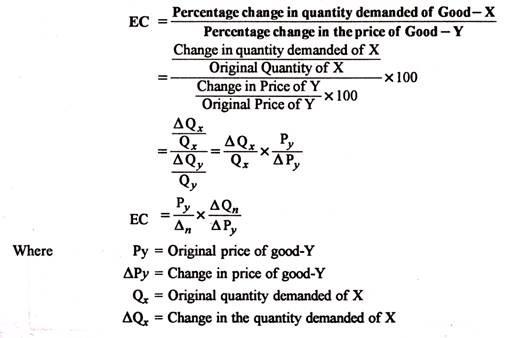 What Is The Cross Elasticity Of Demand Quora