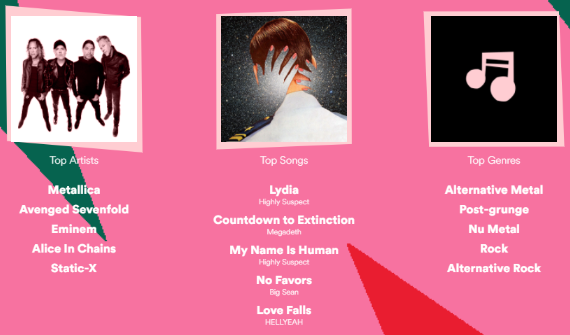 is it somehow possible to see what my most played spotify song is