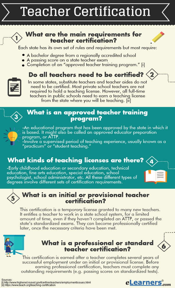 How do teachers today differ from before? - Quora