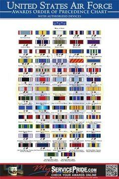 Source Showing All Of The Medals And Other Ribbons In Order They Re To Be Worn Here S One I Found On But It Pretty Out Date