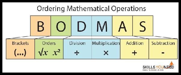 What is 3+2×8=? - Quora
