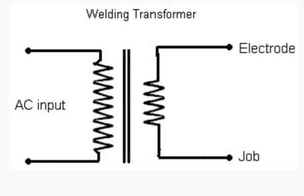 [SCHEMATICS_4US]  What is the power factor of welding machine? - Quora | Welding Transformer Diagram |  | Quora