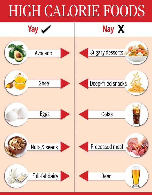 What Are Most Common And High Calorie Food In India Quora
