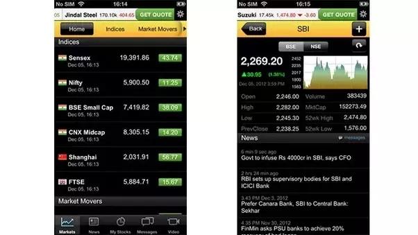 Tactical trading strategies dubai hours
