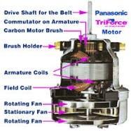 Vacuum Cleaner Motor Type