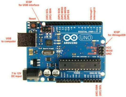 What is difference between analog pin and pwm in