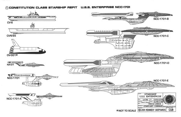 How Has The Design Of The Starship Enterprise Changed Through The