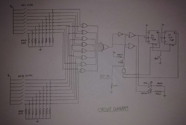 What are some ideas for a digital electronics (aka logic design
