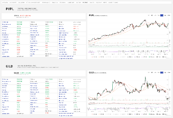 What are the best free stock screeners? - Quora
