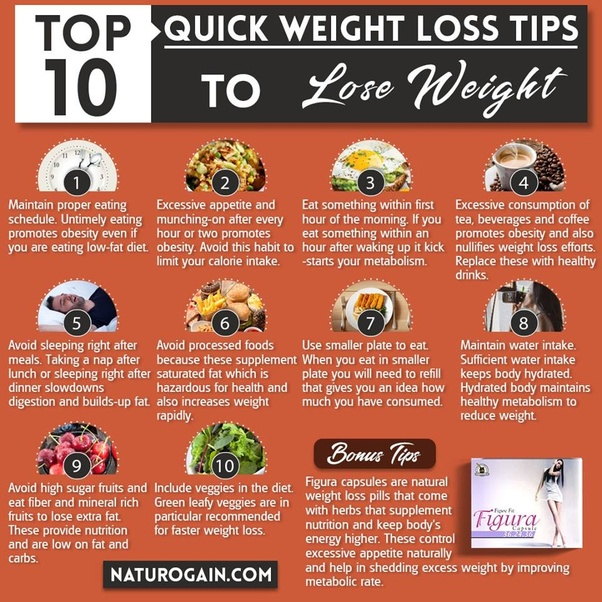 What Are The Top Ten Diet Pills To Lose Weight Quora