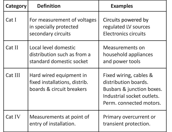 Contemporary Fixed Wiring Definition Crest - Electrical Circuit ...
