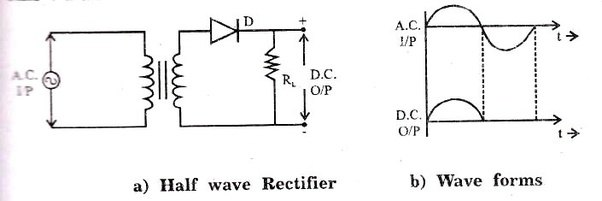 What is the simple half-wave circuit project with components details ...