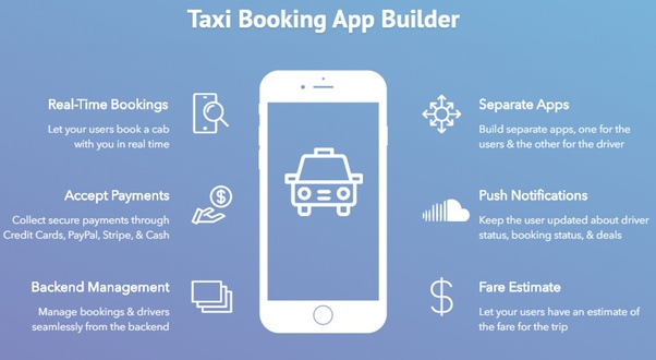 Design Cab Booking System