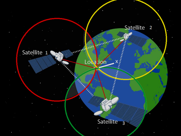 How does GPS work in mobile? - Quora