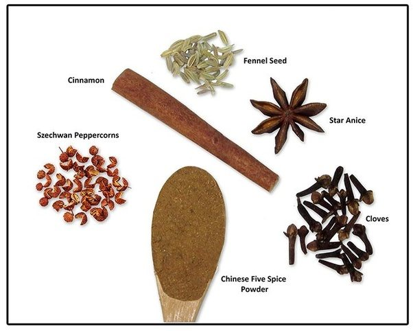 What are some basic spices to have when cooking chinese food quora why not just get yourself some chinese five spice powder which is a blend of those ingredients that and hoisin sauce and a bottle of sesame oil is all you forumfinder Images