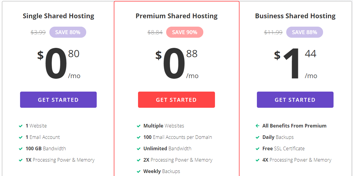 What Is The Best Hosting Service Provider In Malaysia Quora